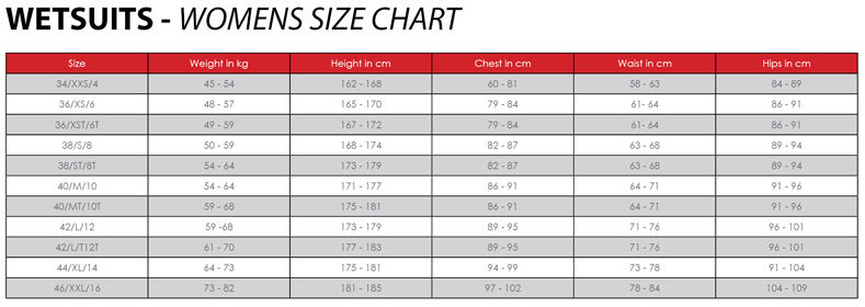 Bildresultat för Prolimit Size chart